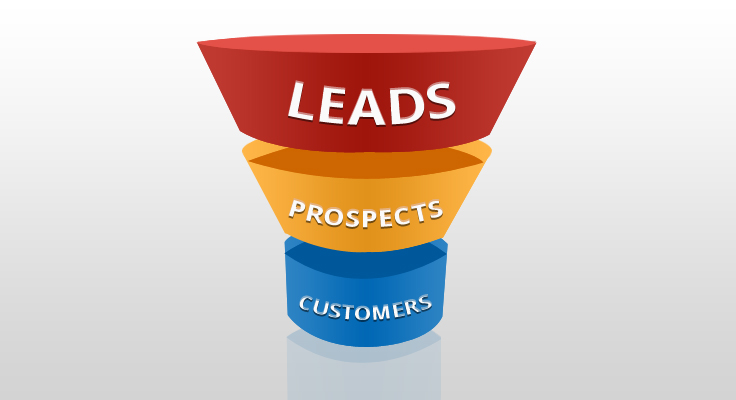 WordPress As Lead/Referral Generator For Your Business